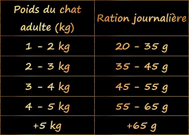 guide-alimentaire-croquettes-naturelles-et-hypoallergeniques-sans-cereales-pour-chat