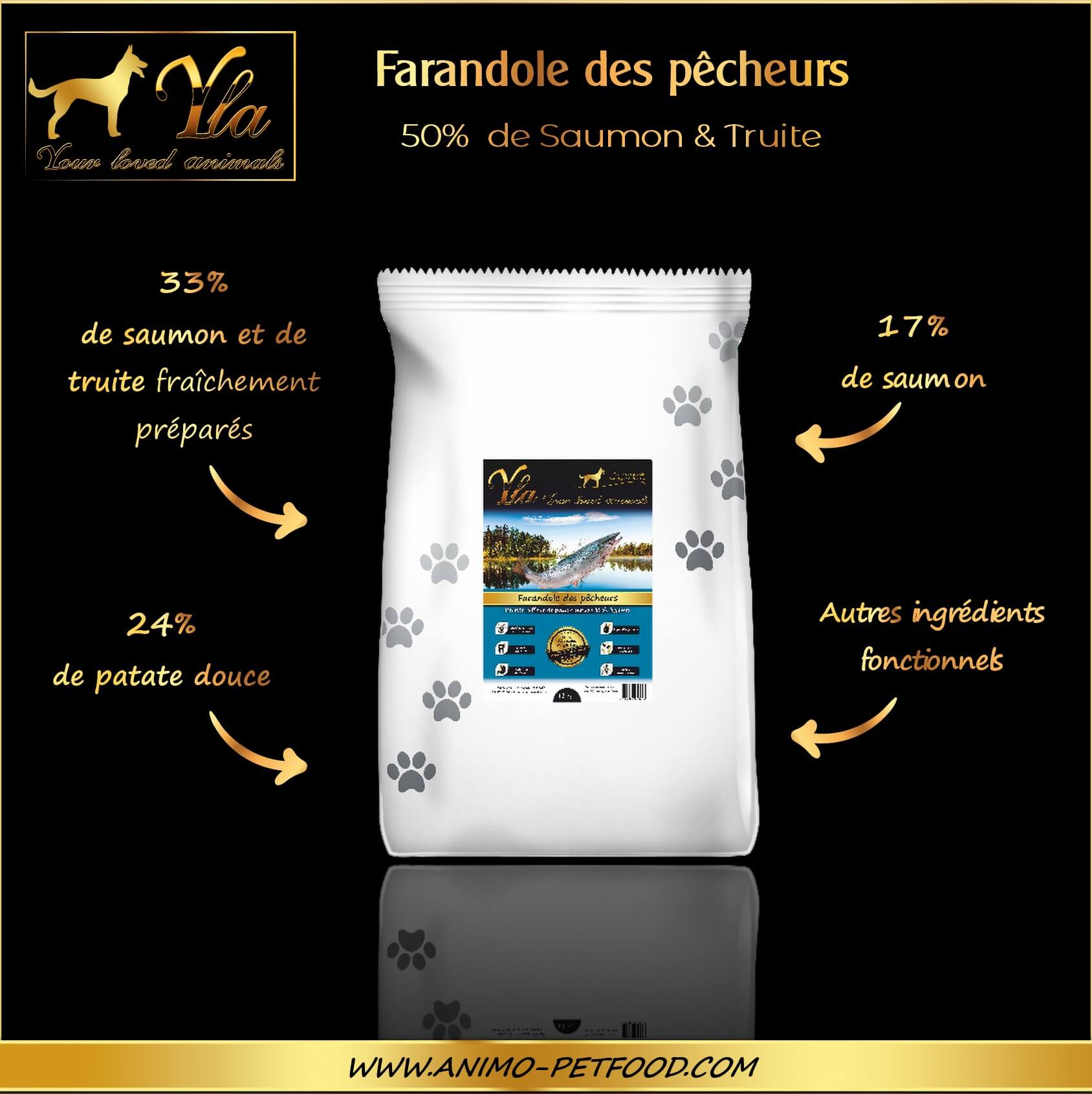 croquettes-sans-cereales-chien-adulte-grandes-races-composition