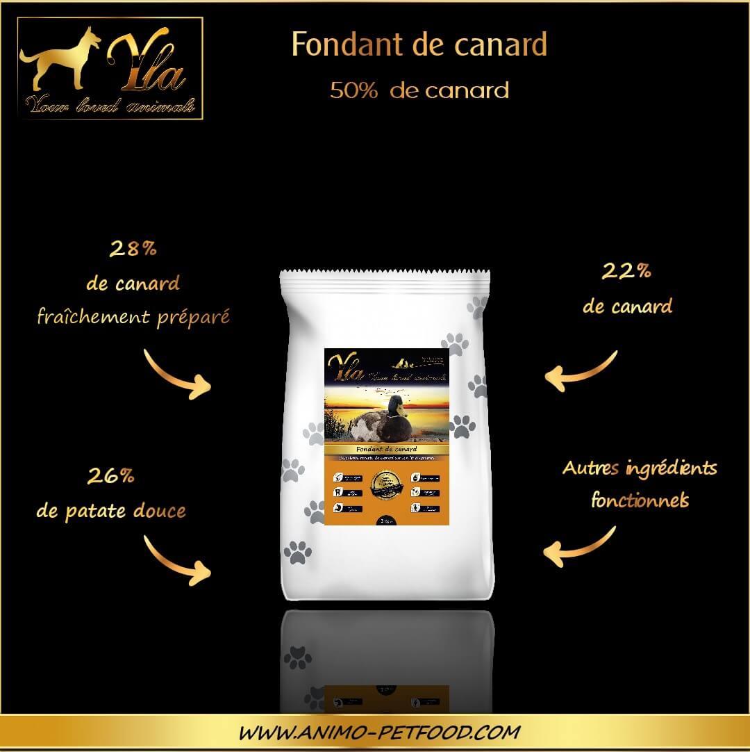 croquettes-sans-cereales-chien-adulte-grandes-races-canard-ingredients