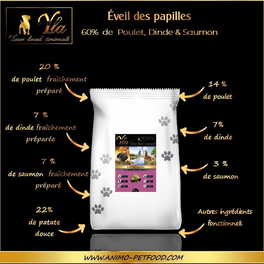 croquettes-sans-cereales-naturelles-hypoallergeniques-pour-chiot-et-jeune-chien