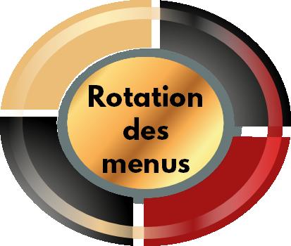 menu-par-rotation-chien-petite-race