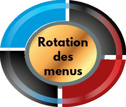 rotation-alimentaire-chien-petite-race