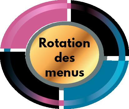 rotation-menu-chiot