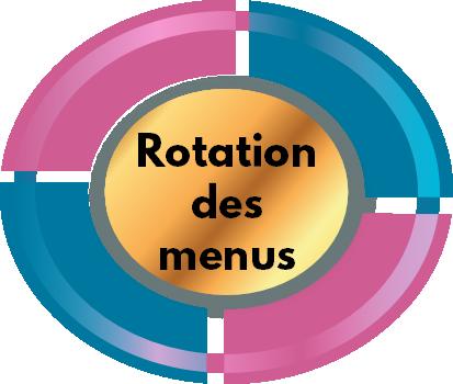 rotation-menus-chiot