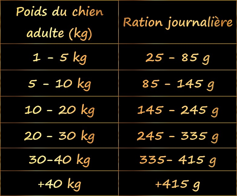 guide-alimentaire