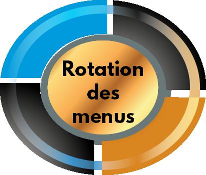 menu-par-rotation-pour-chien