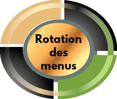 rotation-aliments-pour-chien